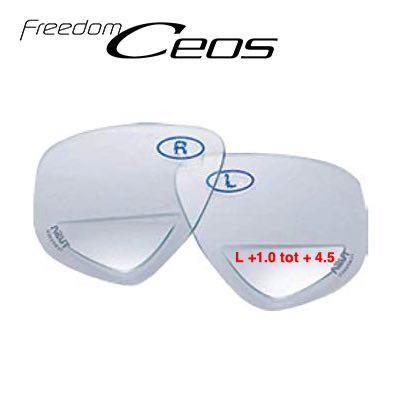 Tusa BF-7500 links +4.5